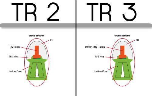 technology_tr2vstr3